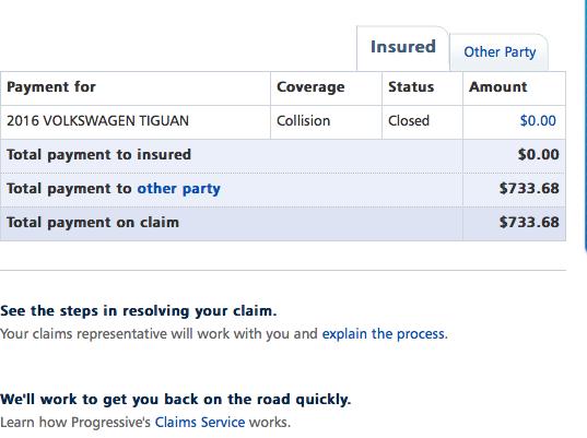 Claim-Cost