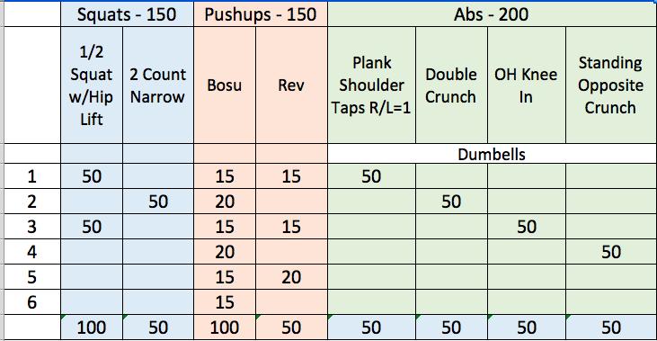 W3-Schedule